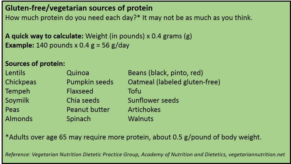 vegetarian gluten free diet options